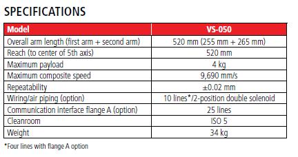Denso VS050S2